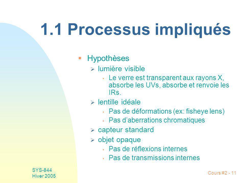 SYS-844 Hiver 2005 Cours #2 - 11 1.1 Processus impliqués Hypothèses lumière visible Le verre est transparent aux rayons X, absorbe les UVs, absorbe et