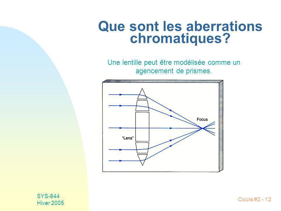 SYS-844 Hiver 2005 Cours #2 - 12 Que sont les aberrations chromatiques? Une lentille peut être modélisée comme un agencement de prismes.