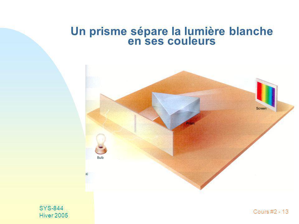 SYS-844 Hiver 2005 Cours #2 - 13 Un prisme sépare la lumière blanche en ses couleurs