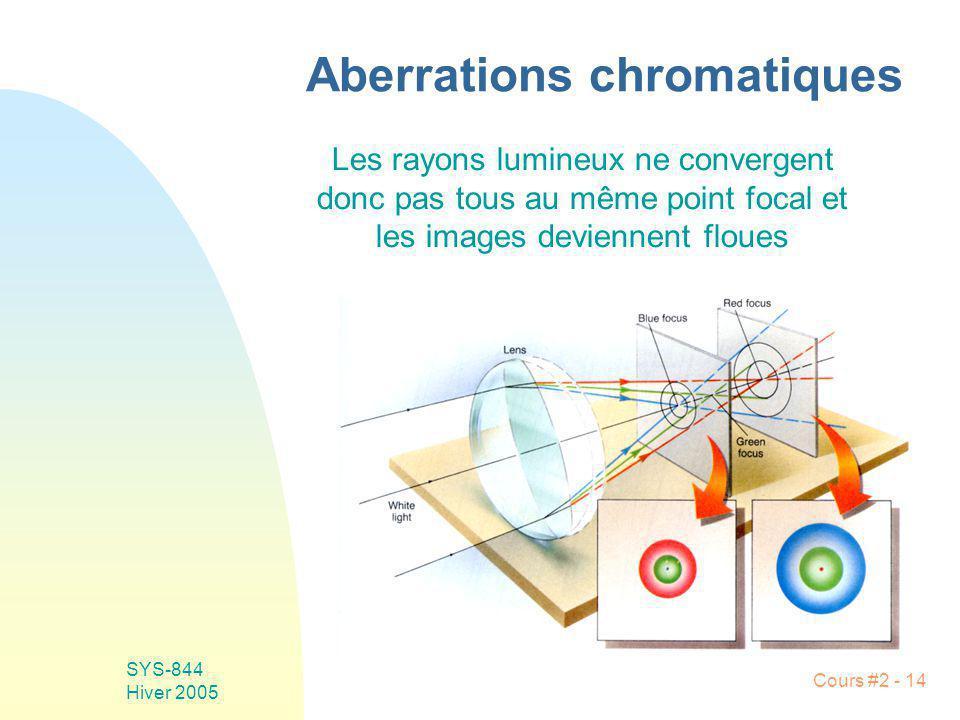 SYS-844 Hiver 2005 Cours #2 - 14 Aberrations chromatiques Les rayons lumineux ne convergent donc pas tous au même point focal et les images deviennent