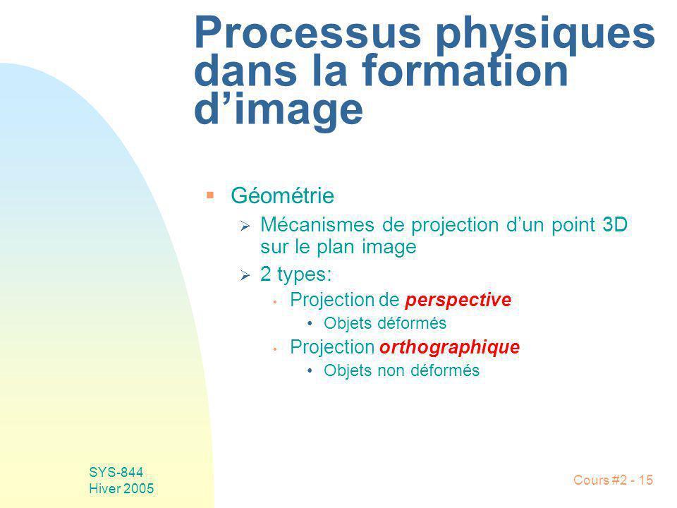 SYS-844 Hiver 2005 Cours #2 - 15 Processus physiques dans la formation dimage Géométrie Mécanismes de projection dun point 3D sur le plan image 2 type