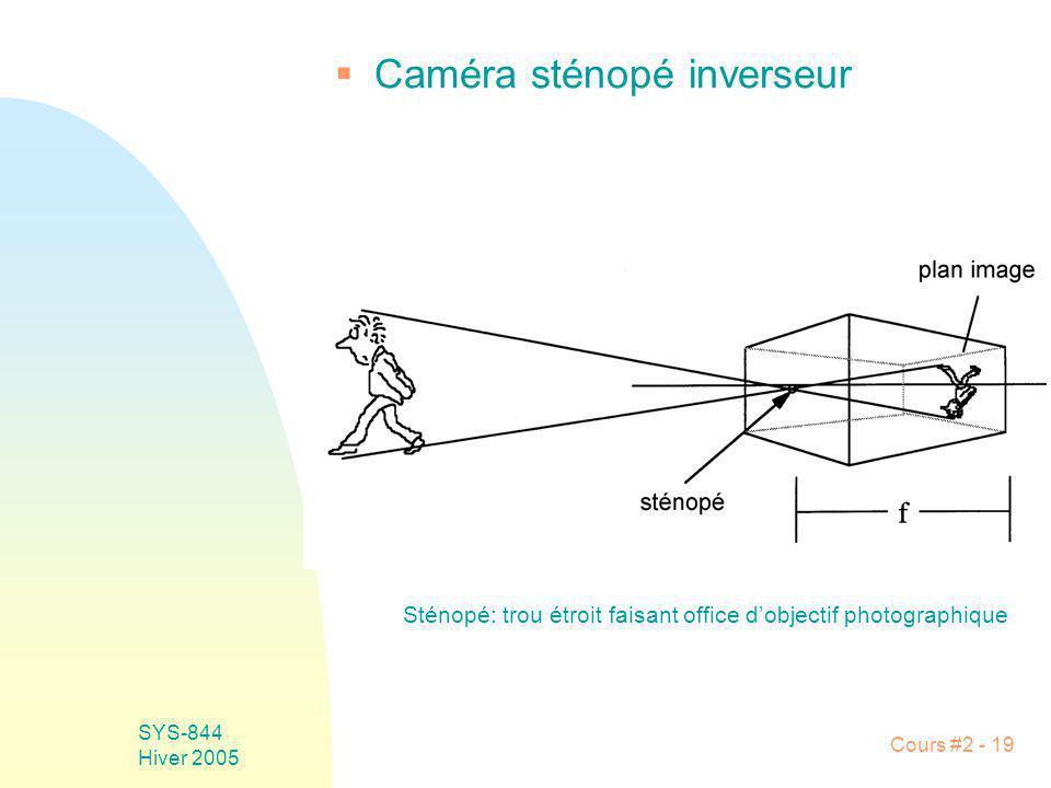 SYS-844 Hiver 2005 Cours #2 - 19 Caméra sténopé inverseur Sténopé: trou étroit faisant office dobjectif photographique