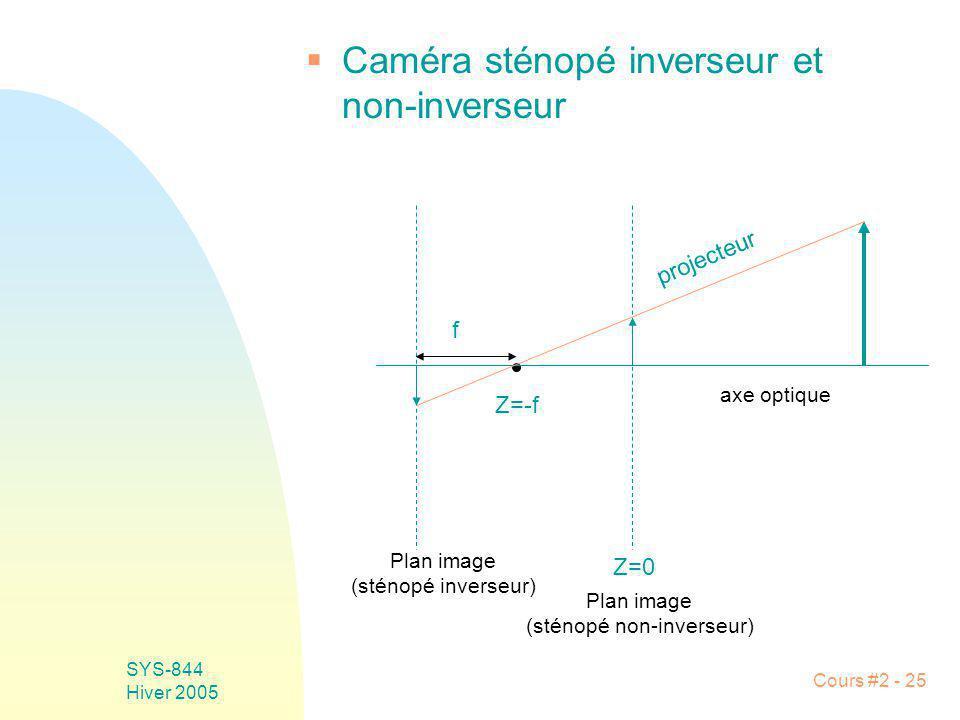 SYS-844 Hiver 2005 Cours #2 - 25 Caméra sténopé inverseur et non-inverseur f Z=0 Z=-f projecteur Plan image (sténopé inverseur) Plan image (sténopé no