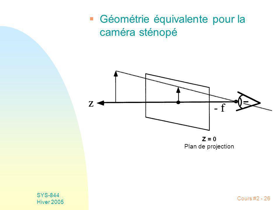 SYS-844 Hiver 2005 Cours #2 - 26 Géométrie équivalente pour la caméra sténopé Z = 0 Plan de projection