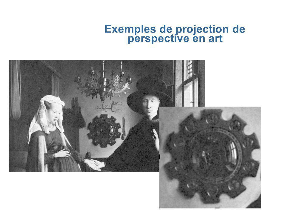 Exemples de projection de perspective en art