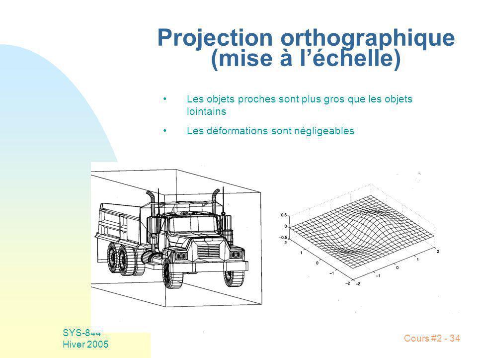SYS-844 Hiver 2005 Cours #2 - 34 Projection orthographique (mise à léchelle) Les objets proches sont plus gros que les objets lointains Les déformatio