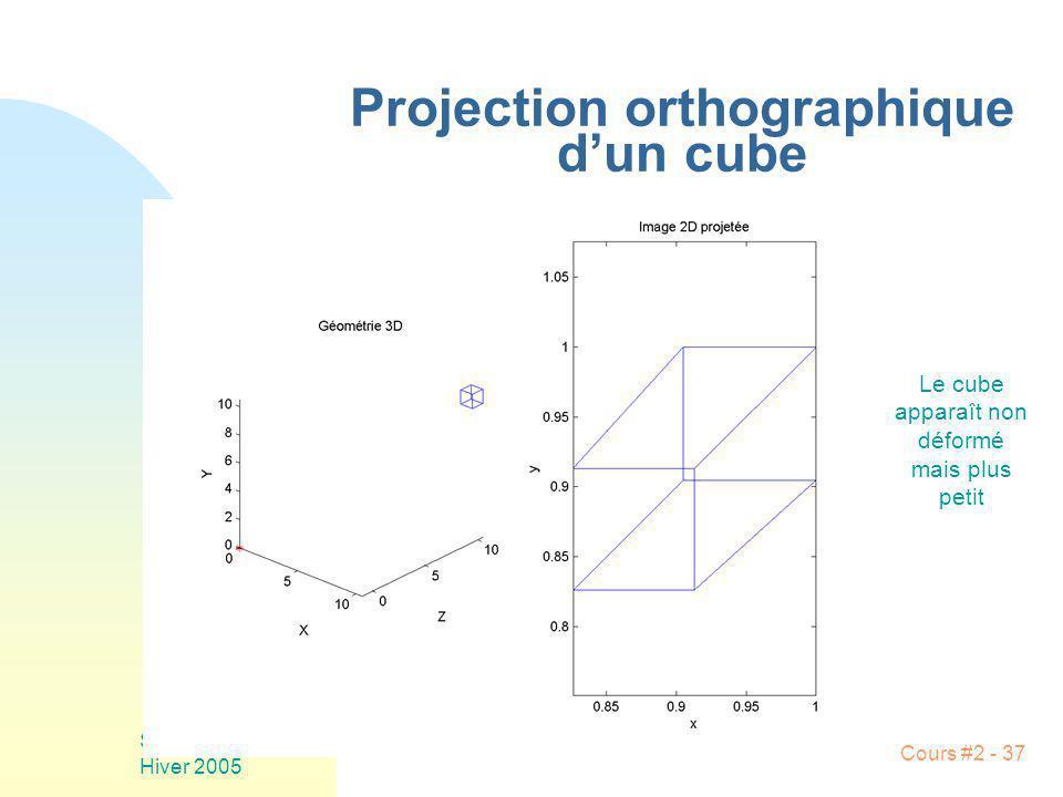 SYS-844 Hiver 2005 Cours #2 - 37 Projection orthographique dun cube Le cube apparaît non déformé mais plus petit