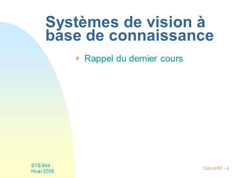 SYS-844 Hiver 2005 Cours #2 - 4 Systèmes de vision à base de connaissance Rappel du dernier cours