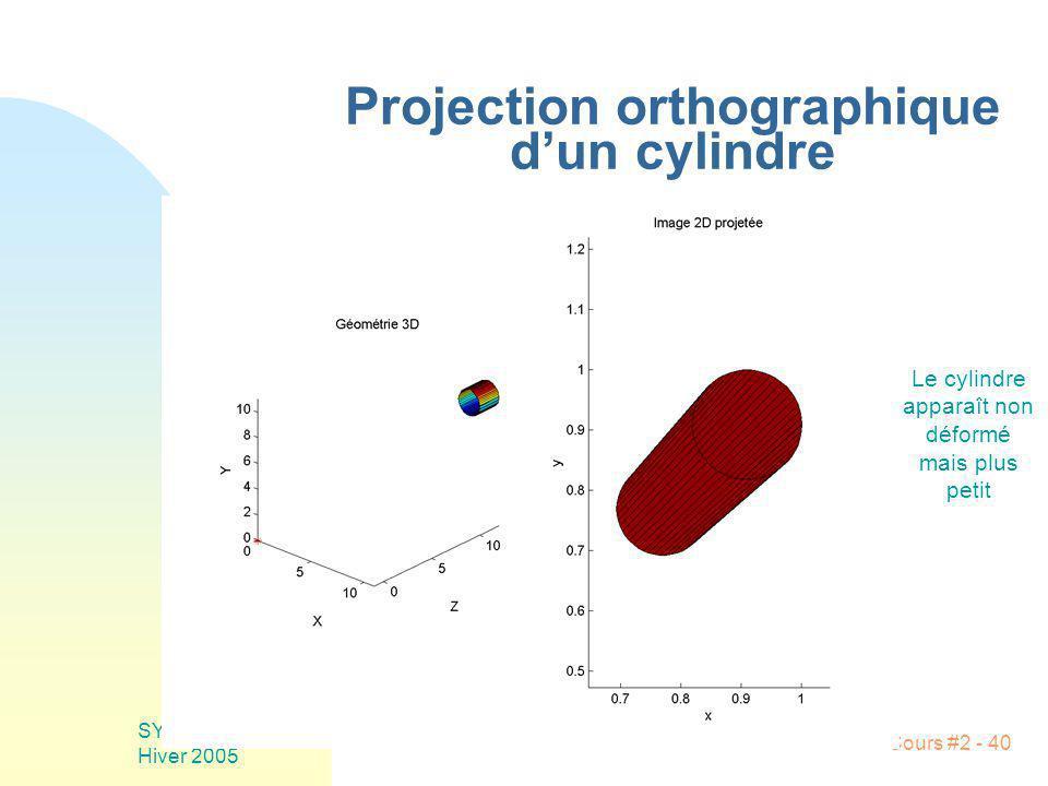 SYS-844 Hiver 2005 Cours #2 - 40 Projection orthographique dun cylindre Le cylindre apparaît non déformé mais plus petit