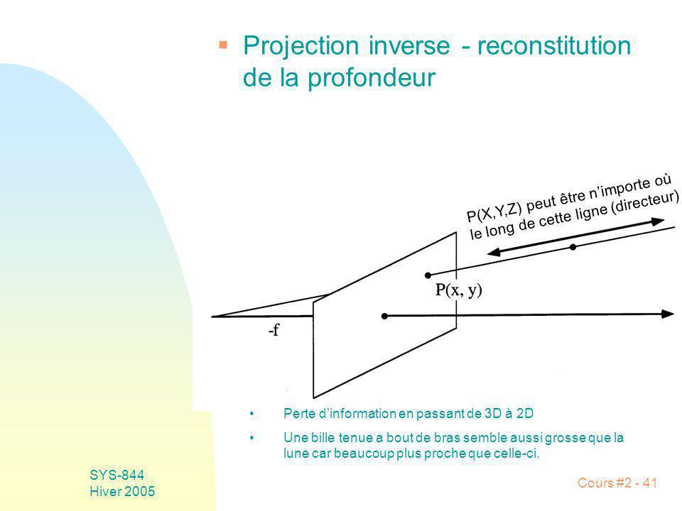 SYS-844 Hiver 2005 Cours #2 - 41 Projection inverse - reconstitution de la profondeur P(X,Y,Z) peut être nimporte où le long de cette ligne (directeur