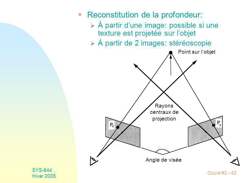 SYS-844 Hiver 2005 Cours #2 - 42 Reconstitution de la profondeur: À partir dune image: possible si une texture est projetée sur lobjet À partir de 2 i