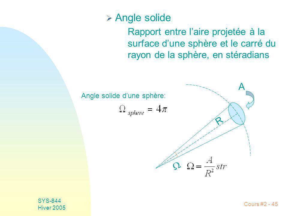 SYS-844 Hiver 2005 Cours #2 - 45 Angle solide Rapport entre laire projetée à la surface dune sphère et le carré du rayon de la sphère, en stéradians A