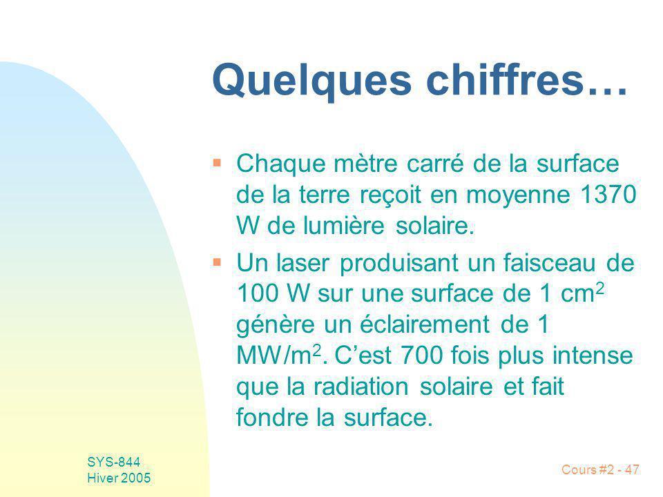 SYS-844 Hiver 2005 Cours #2 - 47 Quelques chiffres… Chaque mètre carré de la surface de la terre reçoit en moyenne 1370 W de lumière solaire. Un laser
