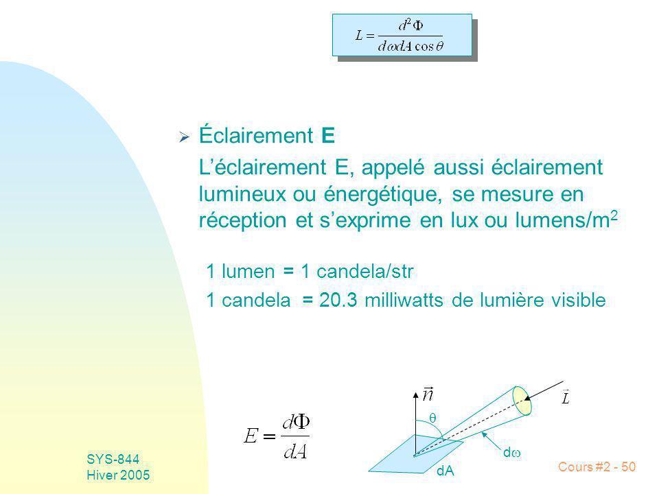 SYS-844 Hiver 2005 Cours #2 - 50 Éclairement E Léclairement E, appelé aussi éclairement lumineux ou énergétique, se mesure en réception et sexprime en