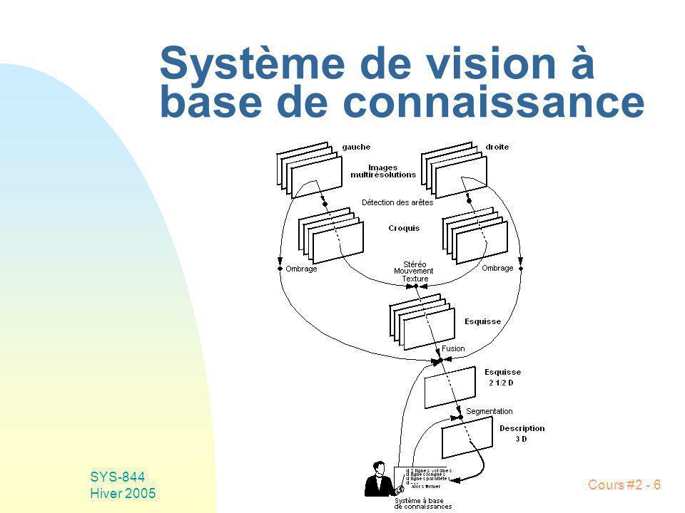 SYS-844 Hiver 2005 Cours #2 - 6 Système de vision à base de connaissance