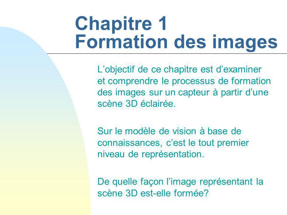 Lobjectif de ce chapitre est dexaminer et comprendre le processus de formation des images sur un capteur à partir dune scène 3D éclairée. Sur le modèl