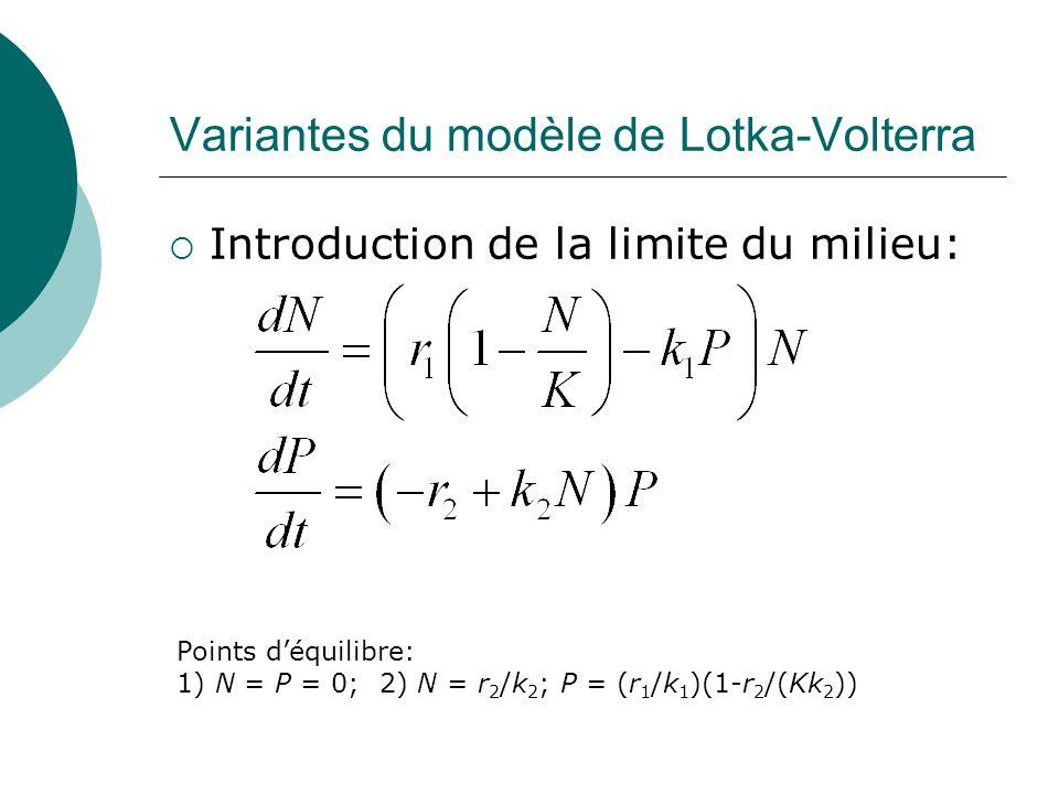 Variantes du modèle de Lotka-Volterra Introduction de la limite du milieu: Points déquilibre: 1) N = P = 0; 2) N = r 2 /k 2 ; P = (r 1 /k 1 )(1-r 2 /(
