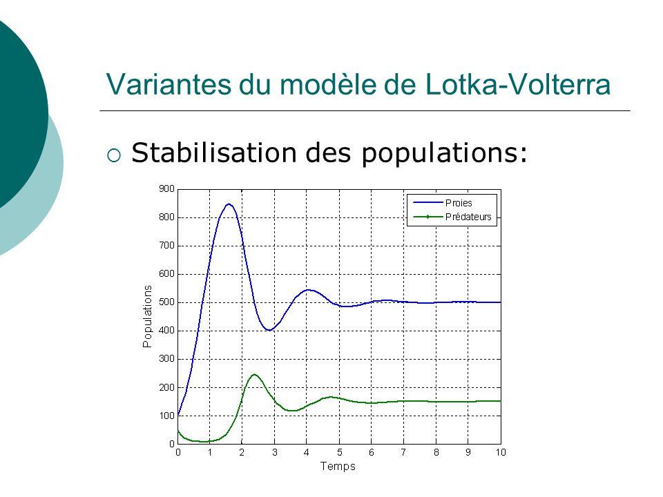 Variantes du modèle de Lotka-Volterra Stabilisation des populations:
