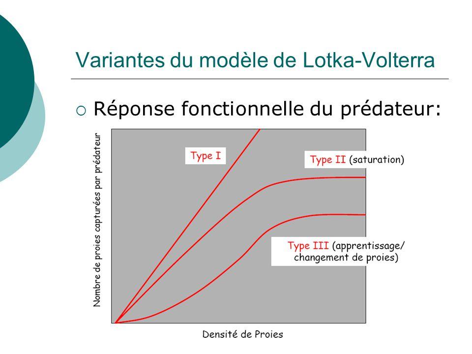 Variantes du modèle de Lotka-Volterra Réponse fonctionnelle du prédateur: