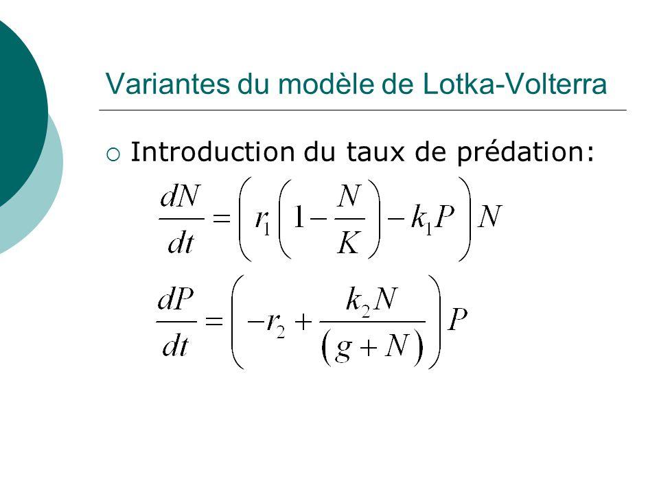 Variantes du modèle de Lotka-Volterra Introduction du taux de prédation: