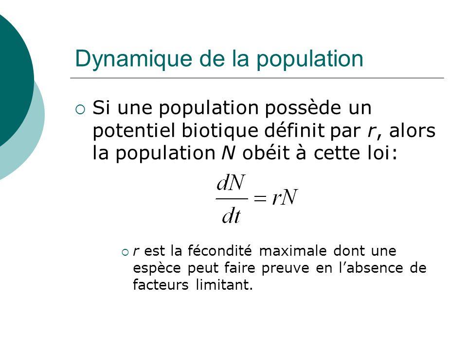Dynamique de la population Si une population possède un potentiel biotique définit par r, alors la population N obéit à cette loi: r est la fécondité