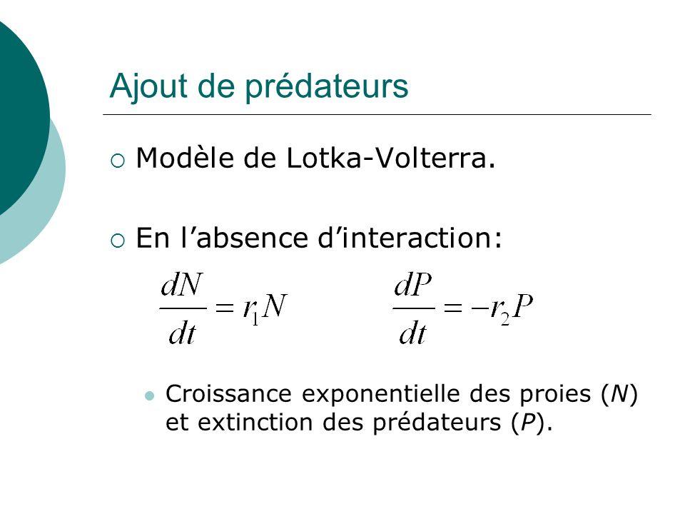 Ajout de prédateurs Modèle de Lotka-Volterra. En labsence dinteraction: Croissance exponentielle des proies (N) et extinction des prédateurs (P).