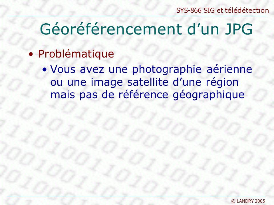 SYS-866 SIG et télédétection © LANDRY 2005 Géoréférencement dun JPG Problématique Vous avez une photographie aérienne ou une image satellite dune région mais pas de référence géographique
