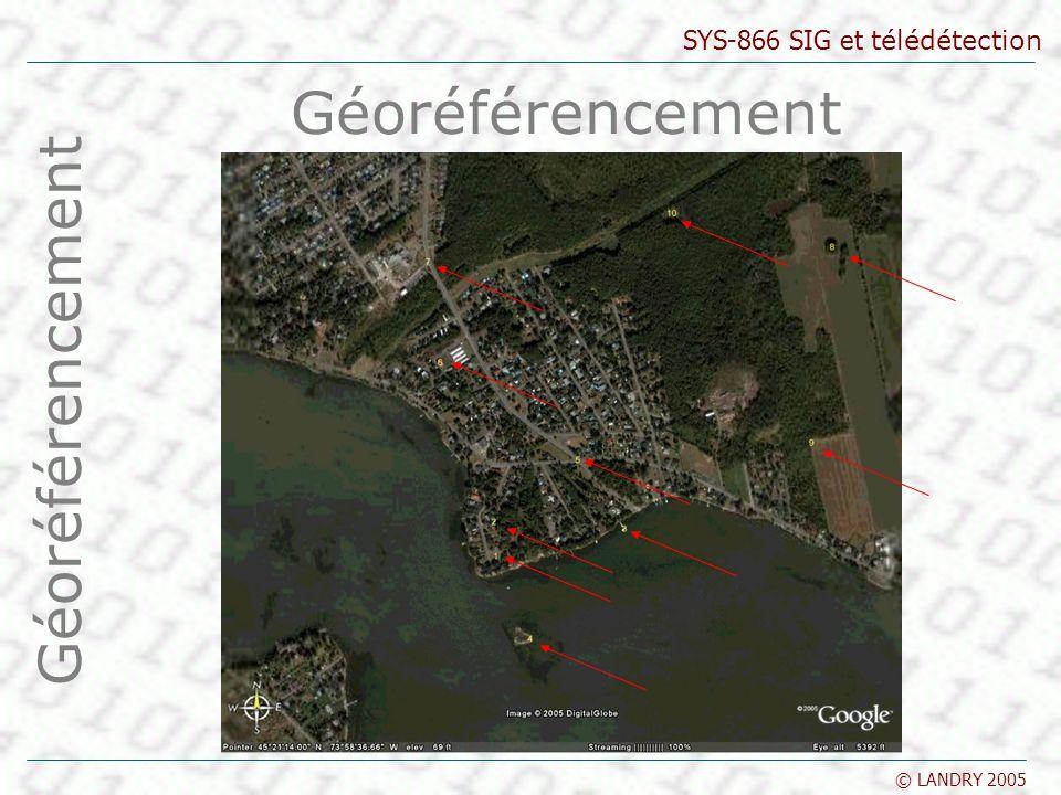 SYS-866 SIG et télédétection © LANDRY 2005 Géoréférencement
