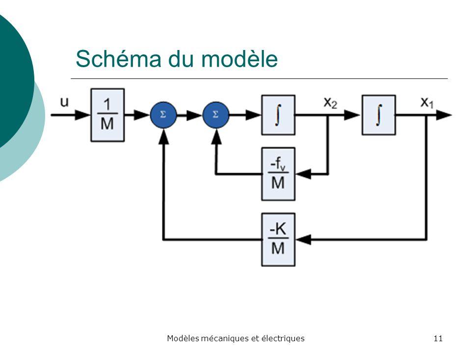 Schéma du modèle Modèles mécaniques et électriques11