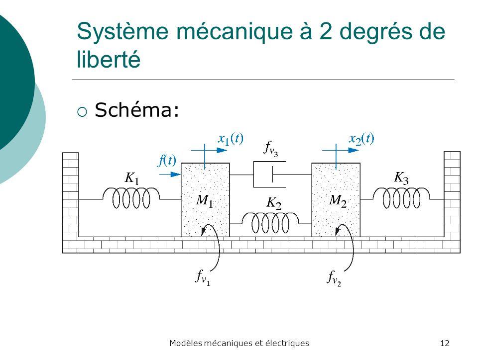 Système mécanique à 2 degrés de liberté Schéma: 12Modèles mécaniques et électriques