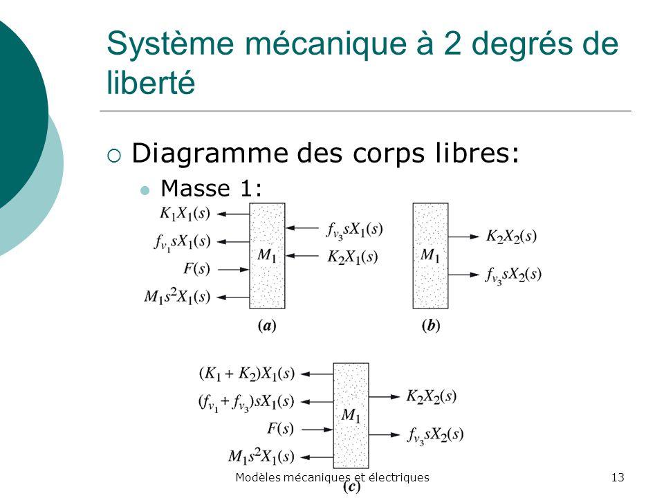Système mécanique à 2 degrés de liberté Diagramme des corps libres: Masse 1: 13Modèles mécaniques et électriques