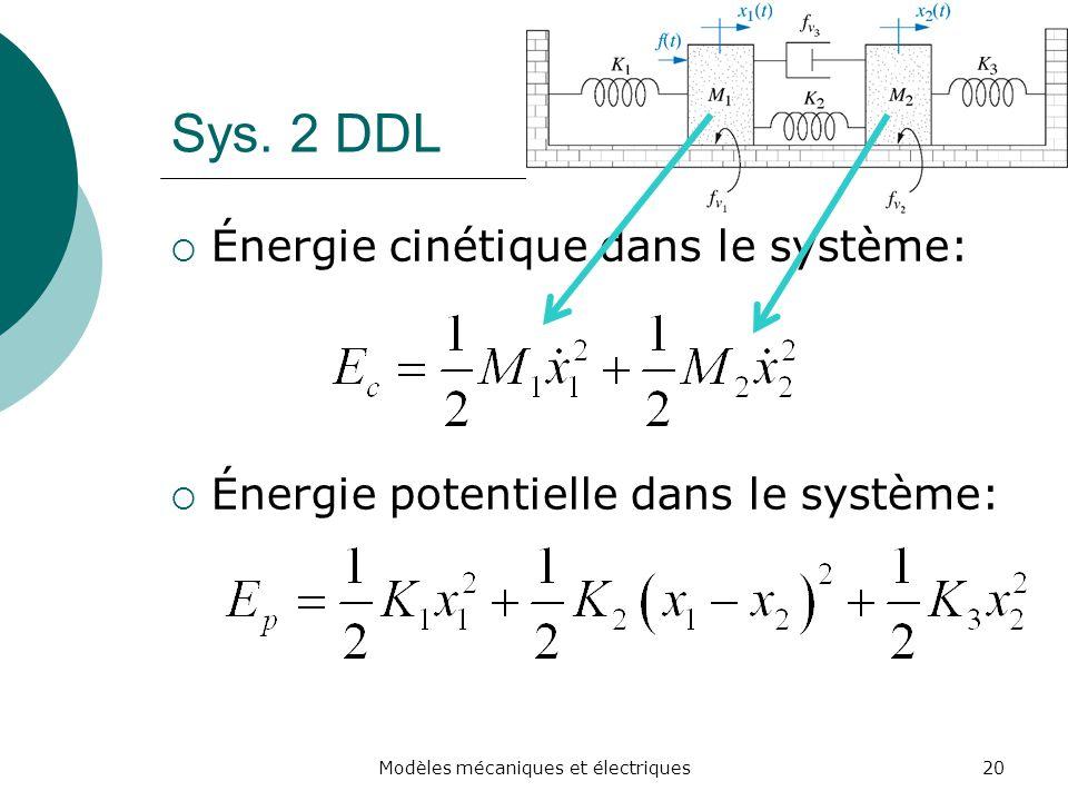 Sys. 2 DDL Énergie cinétique dans le système: Énergie potentielle dans le système: 20Modèles mécaniques et électriques