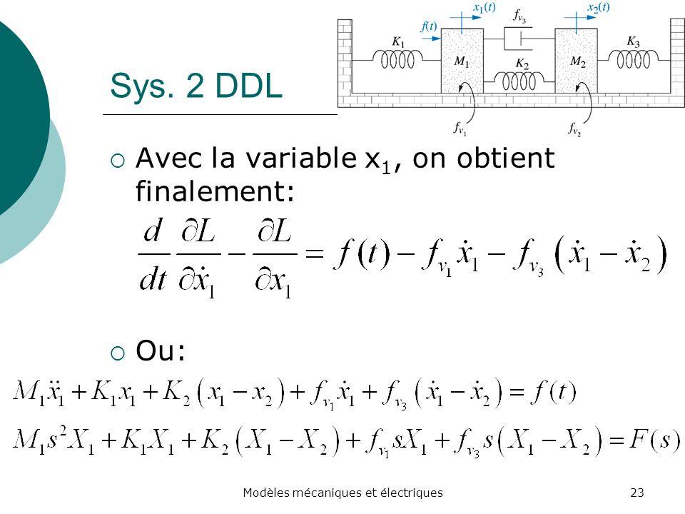 Sys. 2 DDL Avec la variable x 1, on obtient finalement: Ou: 23Modèles mécaniques et électriques