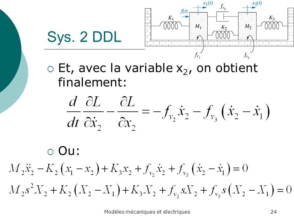 Sys. 2 DDL Et, avec la variable x 2, on obtient finalement: Ou: 24Modèles mécaniques et électriques