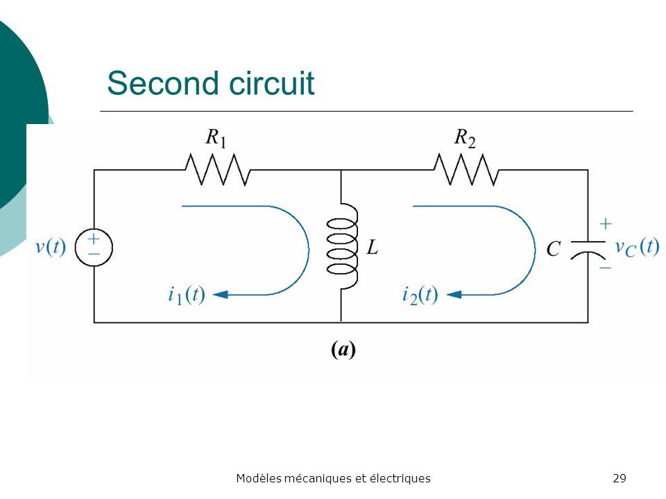 Second circuit 29Modèles mécaniques et électriques