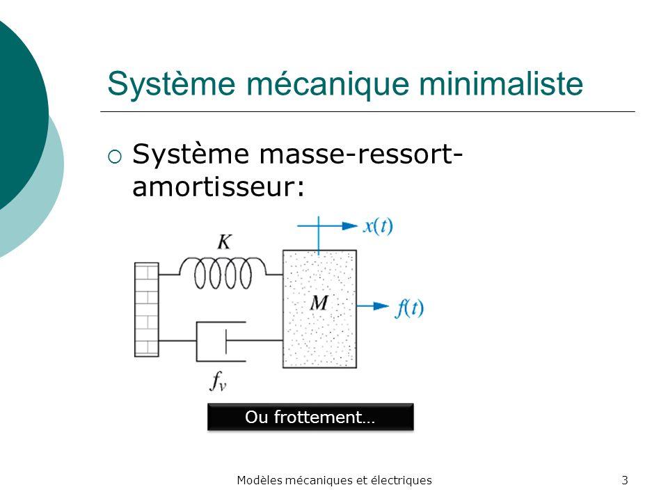 Système mécanique minimaliste Système masse-ressort- amortisseur: 3Modèles mécaniques et électriques Ou frottement…