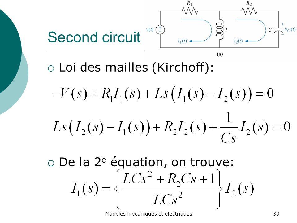 Second circuit Loi des mailles (Kirchoff): De la 2 e équation, on trouve: 30Modèles mécaniques et électriques