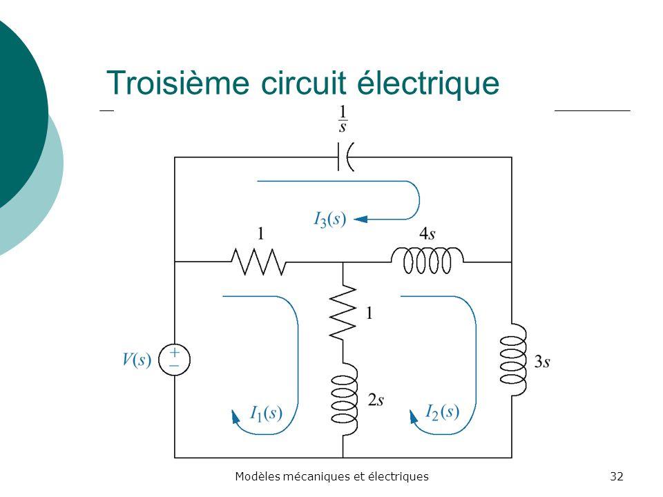 Troisième circuit électrique Modèles mécaniques et électriques32