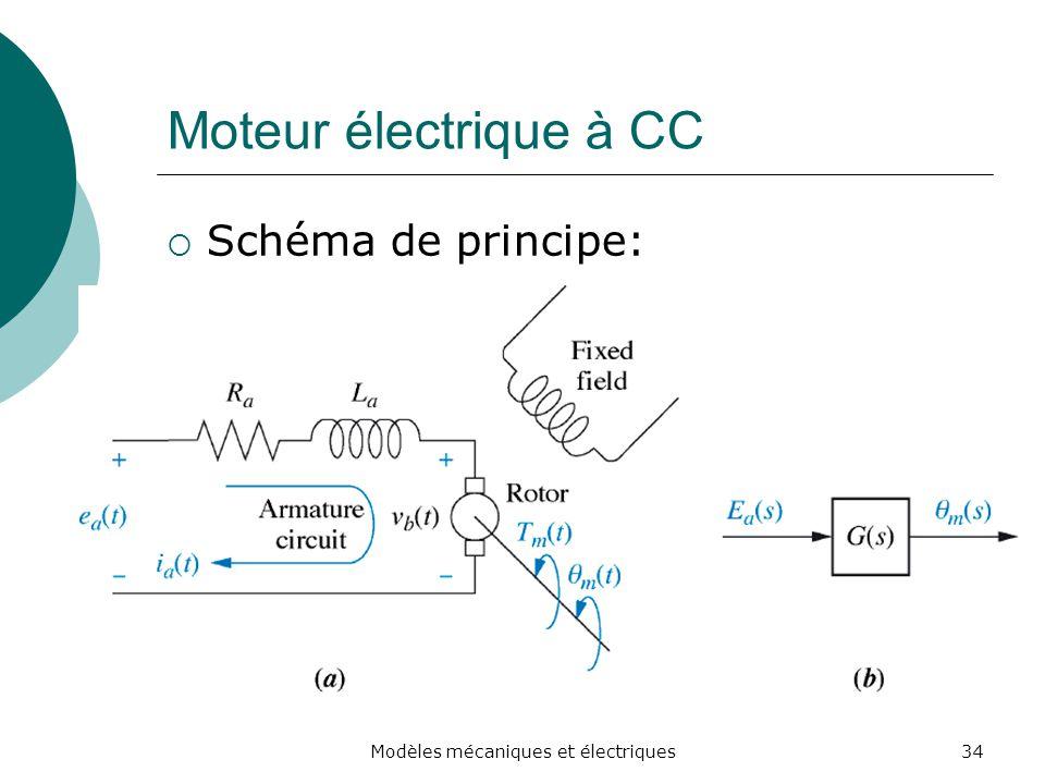 Moteur électrique à CC Schéma de principe: 34Modèles mécaniques et électriques