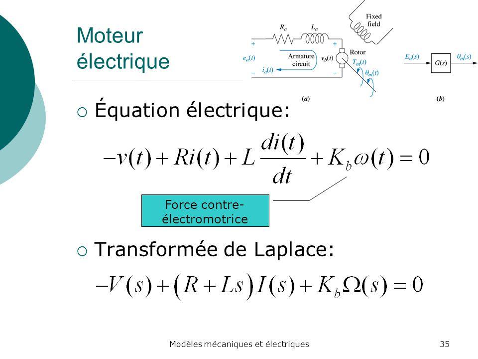 Moteur électrique Équation électrique: Transformée de Laplace: Force contre- électromotrice 35Modèles mécaniques et électriques