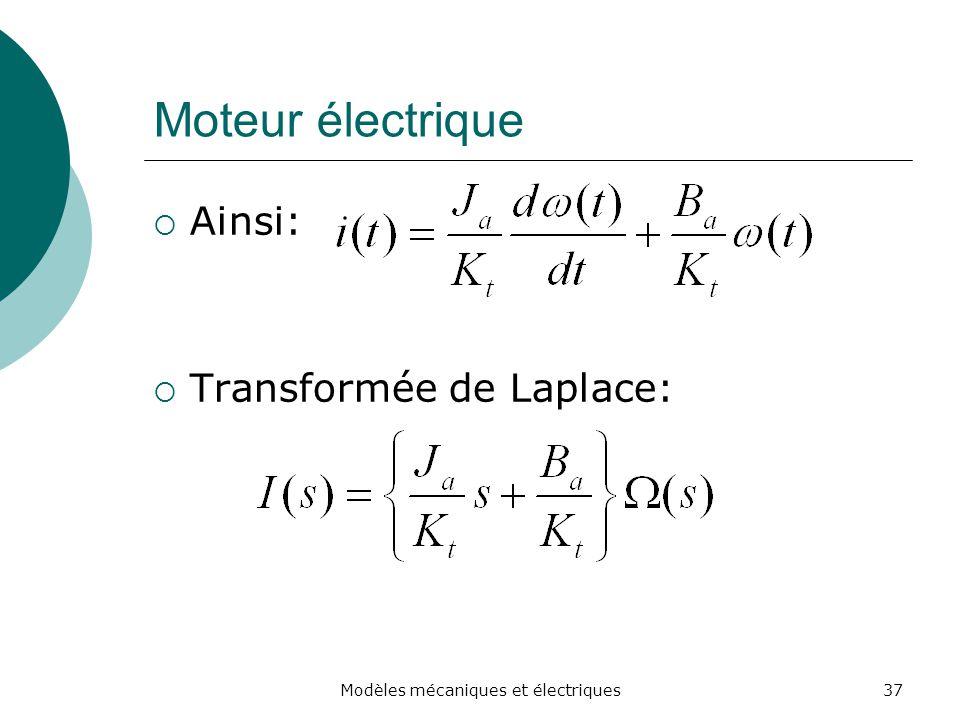 Moteur électrique Ainsi: Transformée de Laplace: 37Modèles mécaniques et électriques