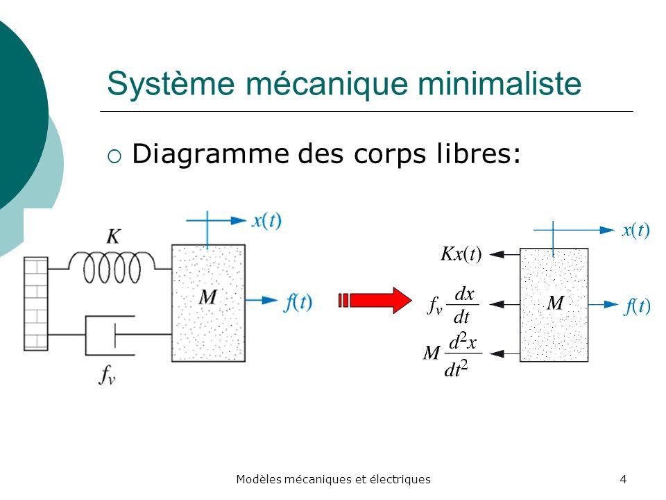 Système mécanique minimaliste Diagramme des corps libres: 4Modèles mécaniques et électriques