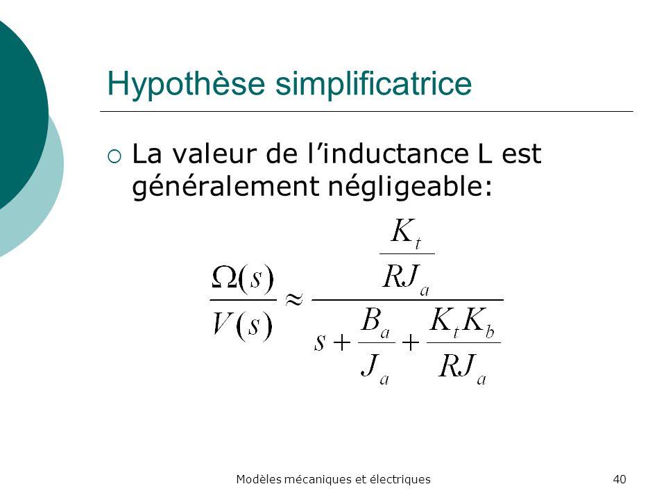Hypothèse simplificatrice La valeur de linductance L est généralement négligeable: 40Modèles mécaniques et électriques
