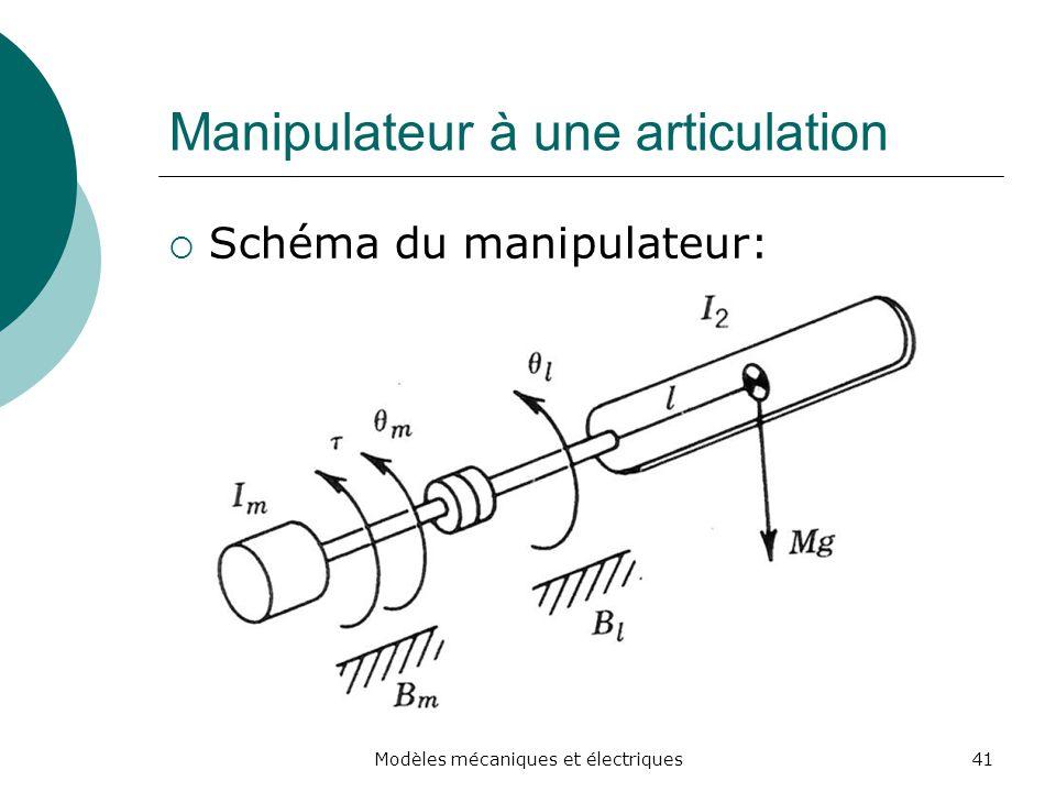 Manipulateur à une articulation Schéma du manipulateur: 41Modèles mécaniques et électriques