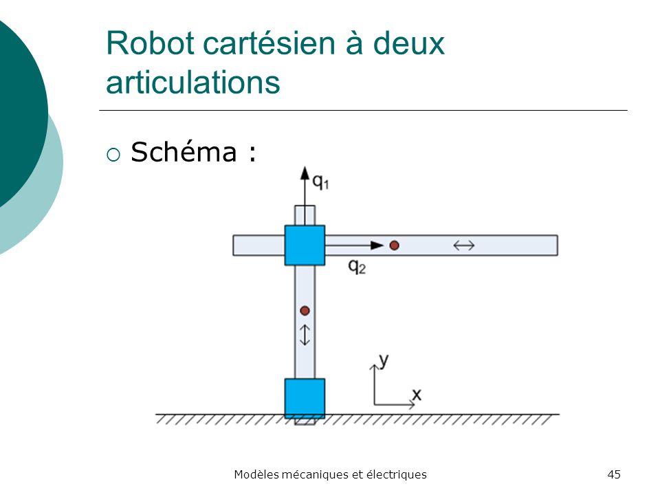 Robot cartésien à deux articulations Schéma : 45Modèles mécaniques et électriques