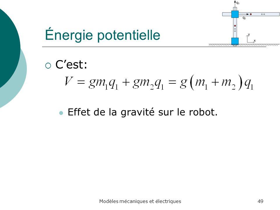 Énergie potentielle Cest: Effet de la gravité sur le robot. 49Modèles mécaniques et électriques