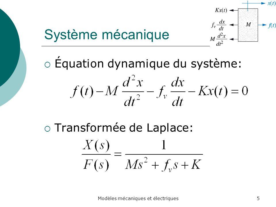 Système mécanique Équation dynamique du système: Transformée de Laplace: 5Modèles mécaniques et électriques