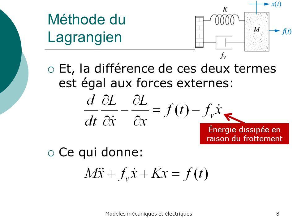 Méthode du Lagrangien Et, la différence de ces deux termes est égal aux forces externes: Ce qui donne: 8Modèles mécaniques et électriques Énergie diss