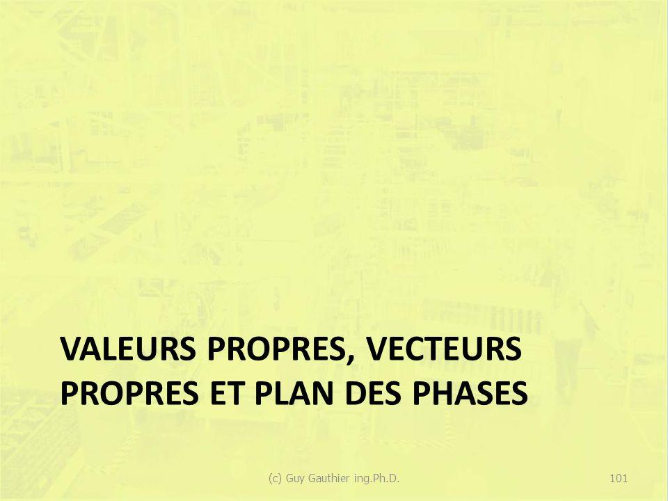 VALEURS PROPRES, VECTEURS PROPRES ET PLAN DES PHASES (c) Guy Gauthier ing.Ph.D.101