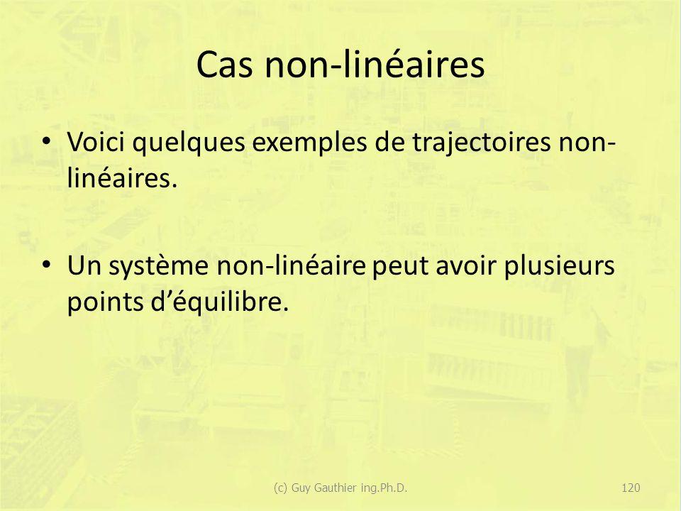 Cas non-linéaires Voici quelques exemples de trajectoires non- linéaires. Un système non-linéaire peut avoir plusieurs points déquilibre. 120(c) Guy G